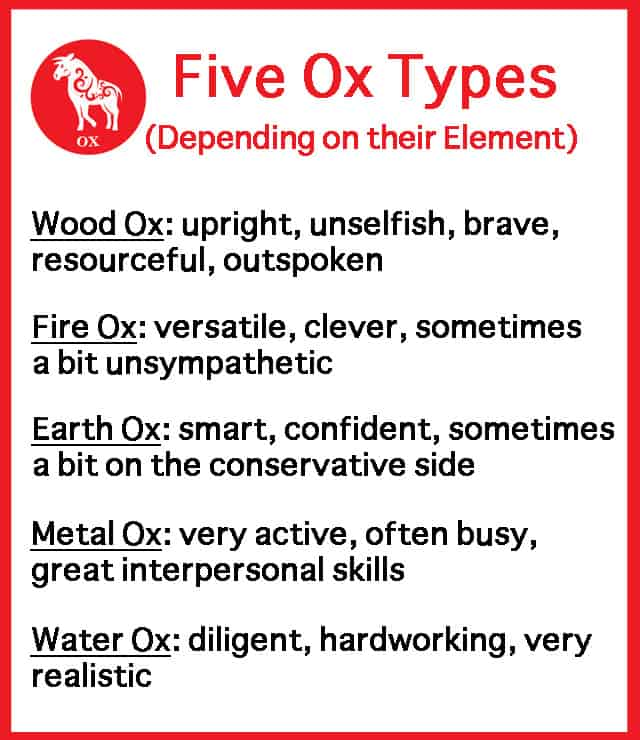 ox and elements
